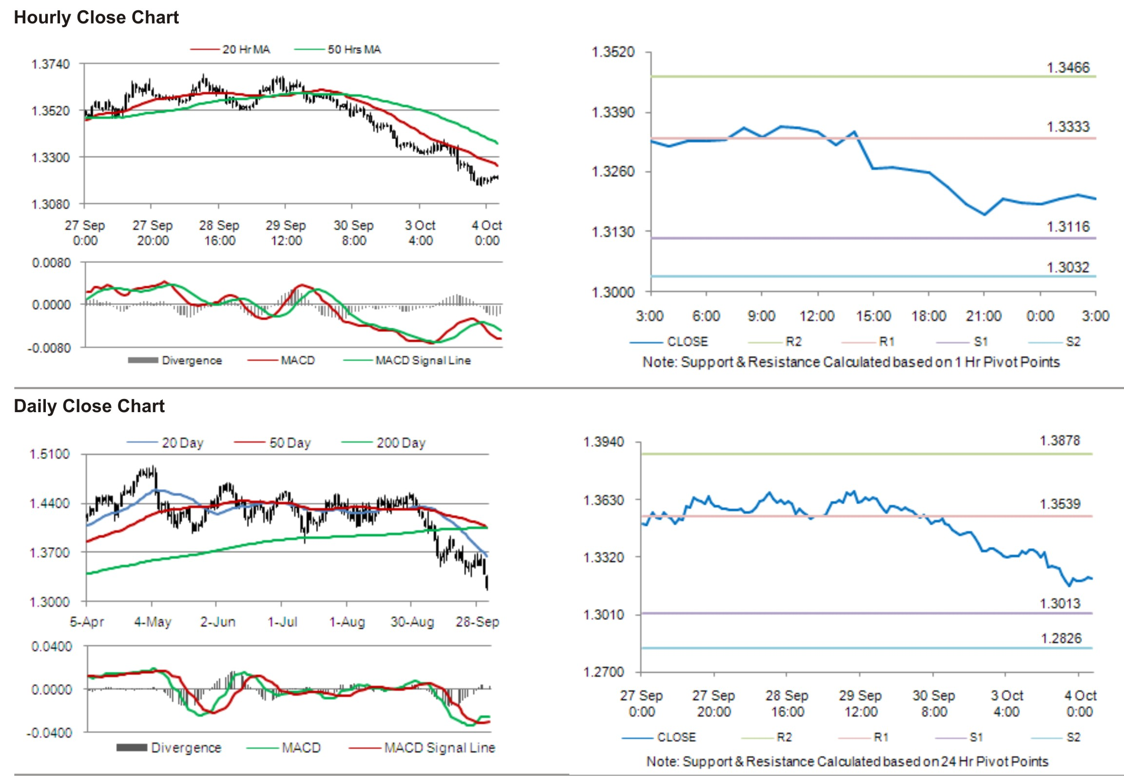 Eur Usd Euro Drops As Greece Debt Crisis Intensifies Trading