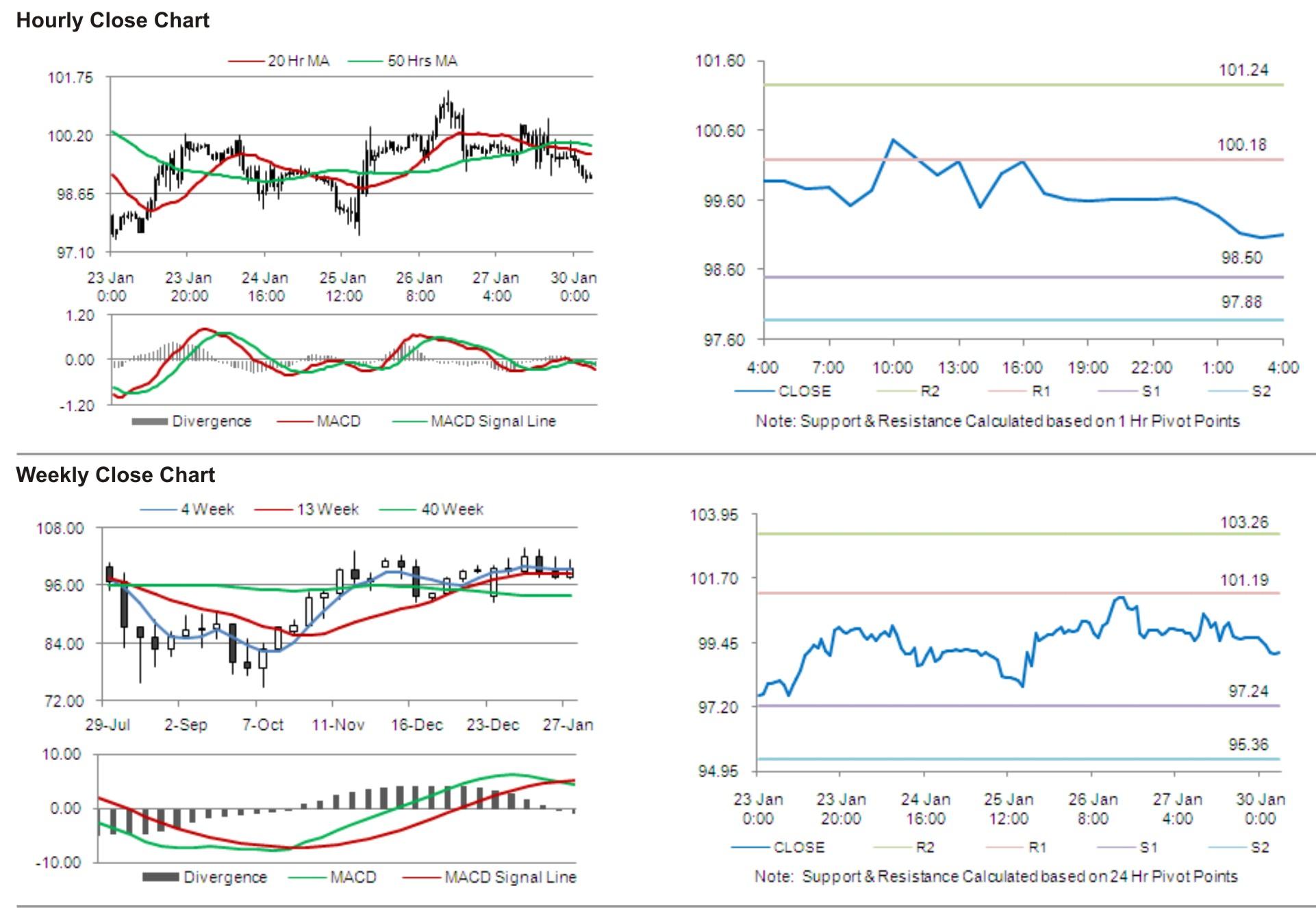 Kitco Live Market Quotes Market Crude Oil Gold Silver Live Rates