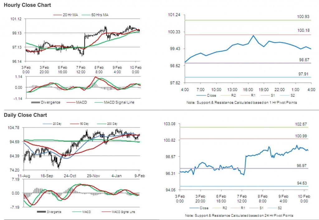 Broker dalam talian terbaik untuk saham sen