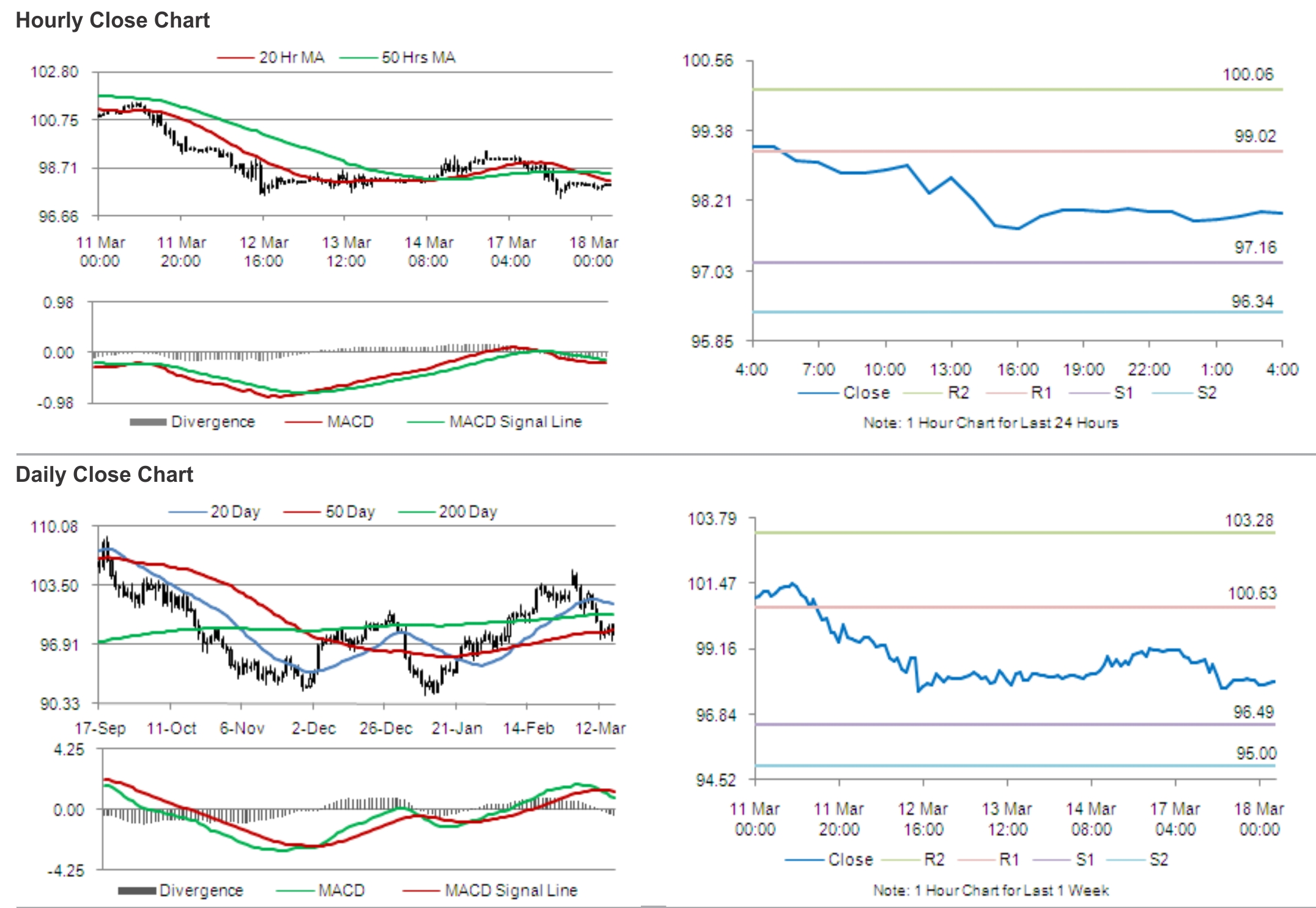 Forex market crude oil gold silver live rates
