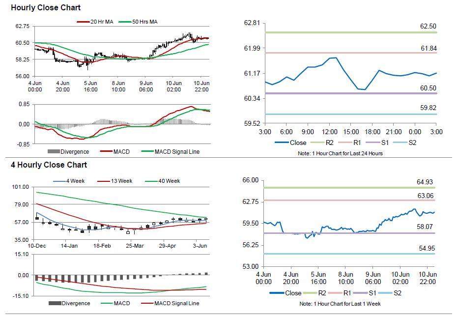 Northwest horse brokerage