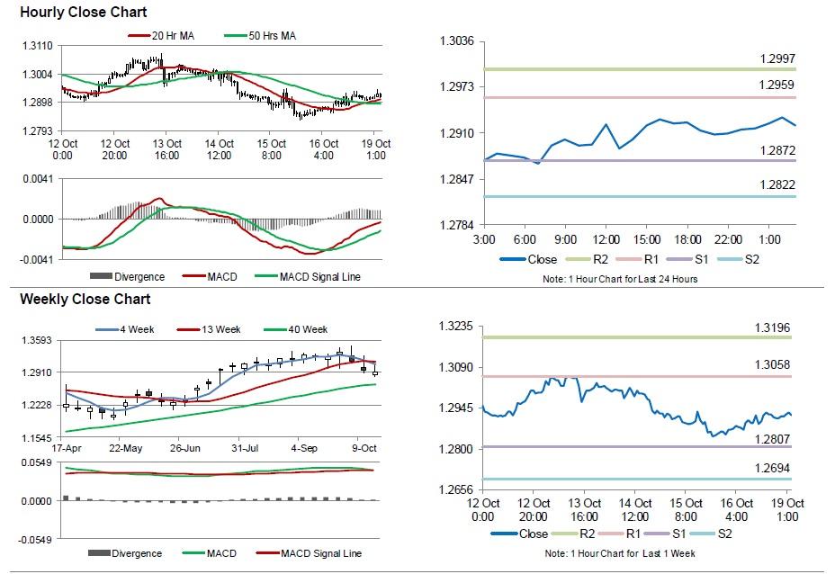 Gci trading currency converter kostenlos