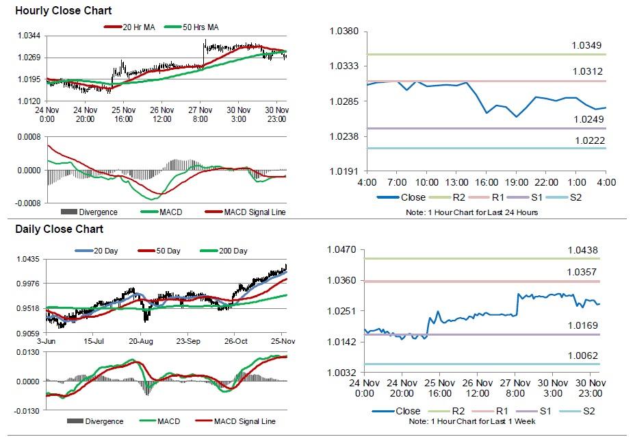 Swiss option trading