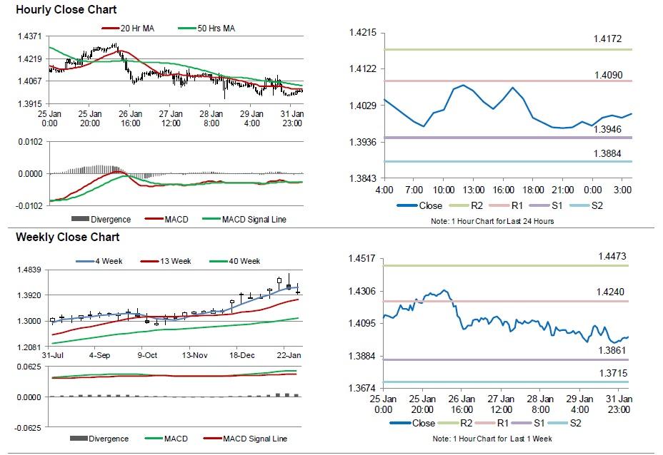 Rbc forex trading