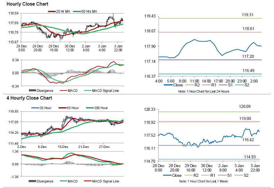 Hlsk trading system - Mean reversion trading forex - Trading