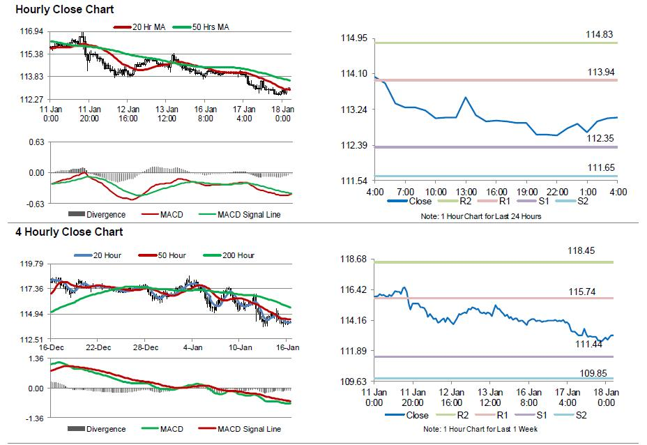 Usd yen forex news