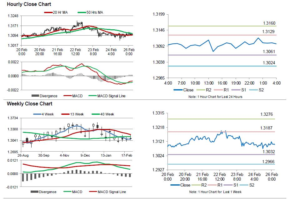 Alberta forex traders