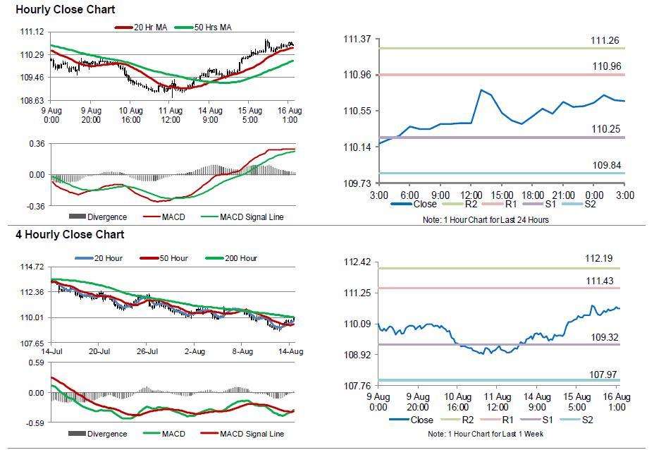 Yen trading system
