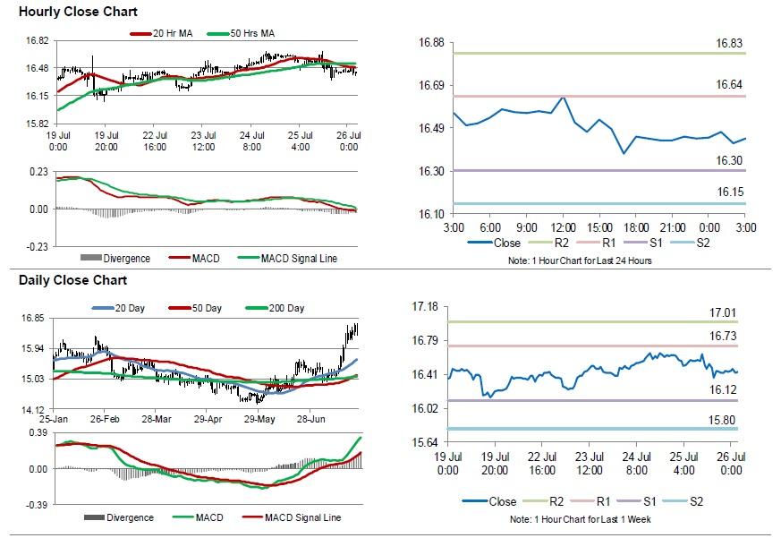 Silver White Metal Trading Flat This Morning Gci Forex News